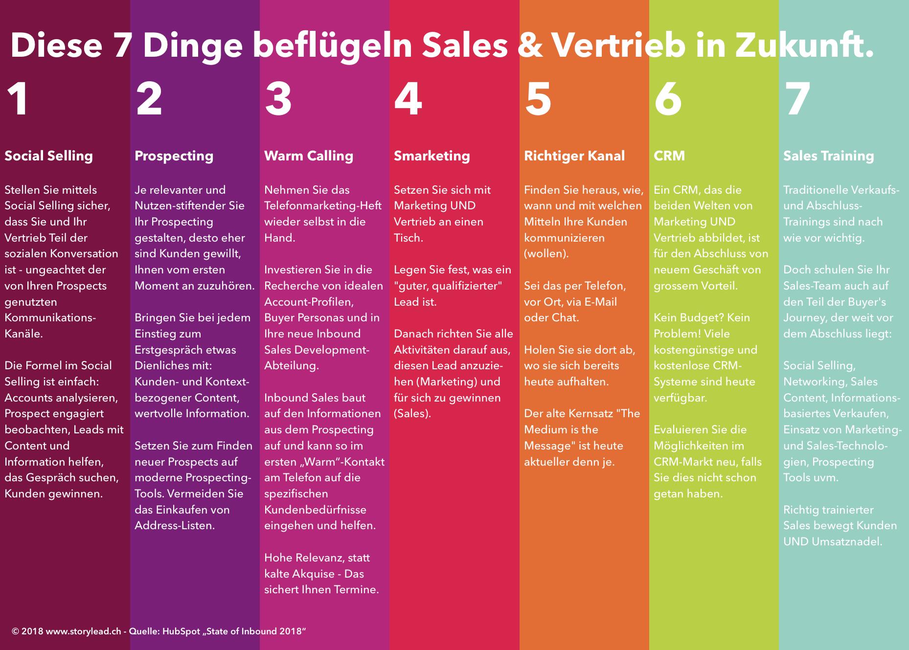 Infografik - Diese 7 Dinge beflügeln Sales & Vertrieb in Zukunft v0718